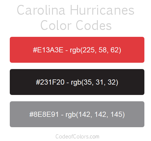 Carolina Hurricanes Team Color Codes